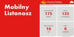 Listonosze Poczty Polskiej wyposażeni w tablety