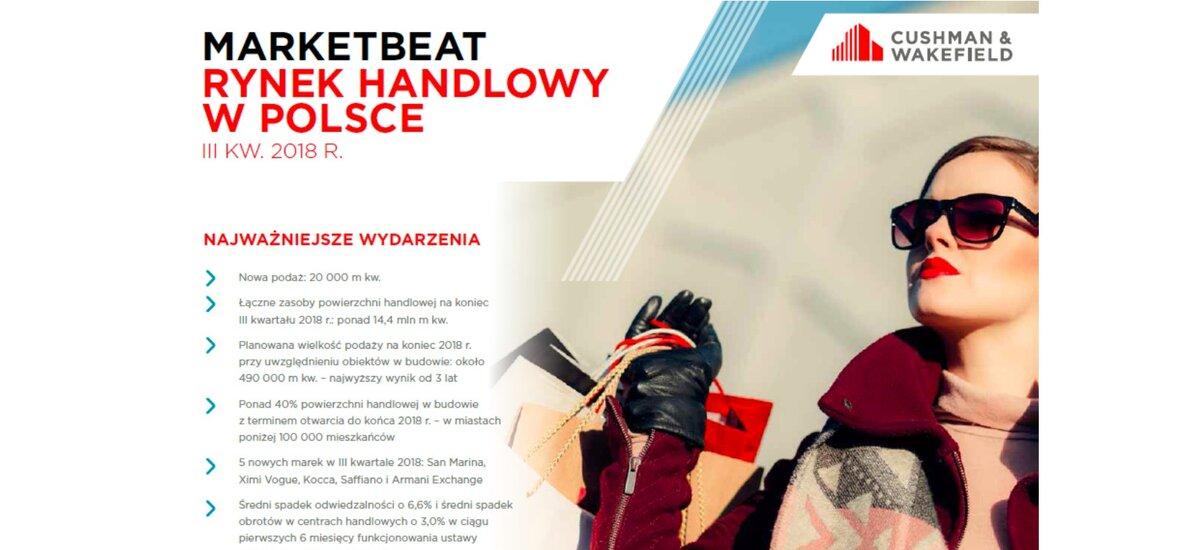 Raport Cushman & Wakefield: Rynek powierzchni handlowych w Polsce w III kwartale 2018 r.