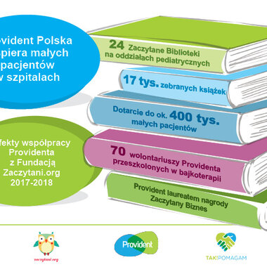 """Nowe """"zaczytane"""" biblioteki w Olsztynie, Lublinie i Szczecinie"""