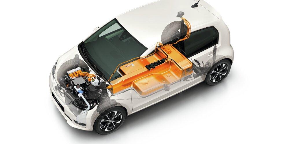 Elektryczny samochód w niskiej racie