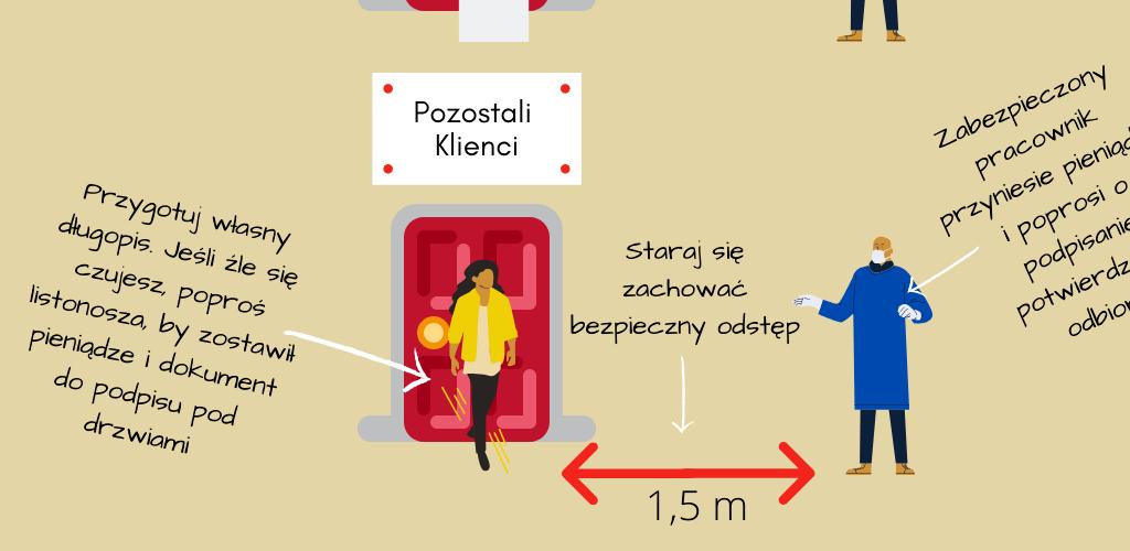 Poczta Polska: specjalne godziny obsługi tylko dla seniorów