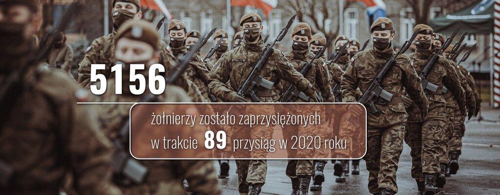 Ostatnie przysięgi Terytorialsów w 2020 r.