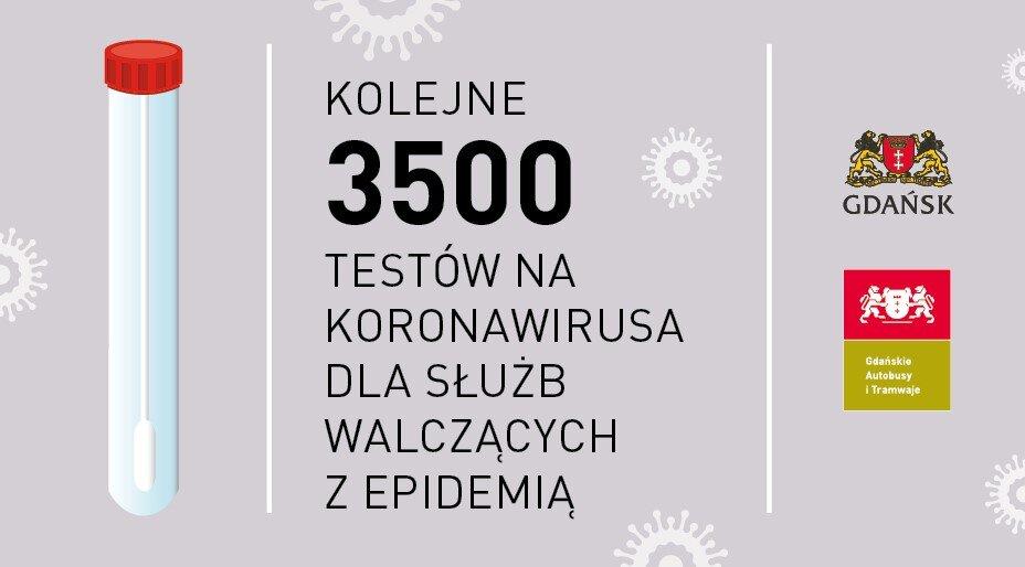 Gdańsk zakupił kolejne testy na koronawirusa dla służb walczących z epidemią