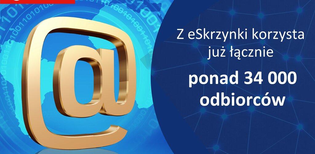 11 tys. nowych użytkowników eSkrzynki w zaledwie dwa miesiące. Usługa Poczty Polskiej wciąż zyskuje na popularności