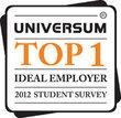 teaser Ernst & Young liderem w rankingach pożądanych pracodawców