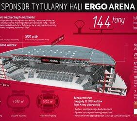ERGO Hestia zapewniła bezpieczne mistrzostwa świata w ERGO Arenie