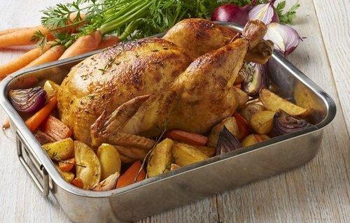 Idealny Kurczak 5 Krokow Do Sukcesu Czyli Jak Osiagnac Poziom