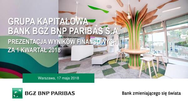 Grupa BGŻ BNP Paribas w I kw. 2018 r. ponad dwukrotnie zwiększyła zysk netto