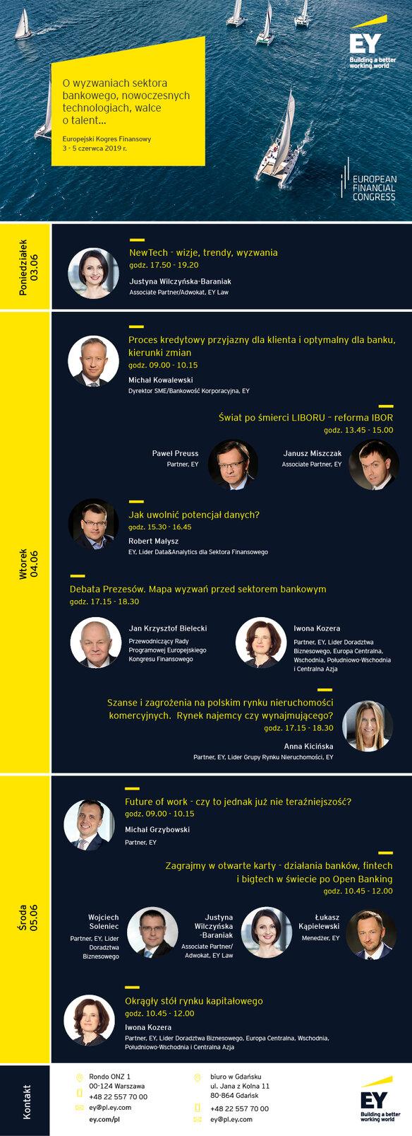 EY po raz kolejny partnerem Europejskiego Kongresu Finansowego